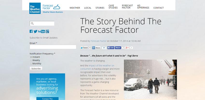 forecastfact