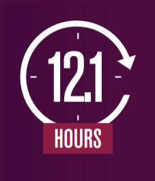 12-1h