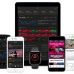 Bloomberg - Various Device Platforms
